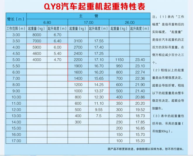 刘桂言提醒您严格按要求操作8吨汽车起重机