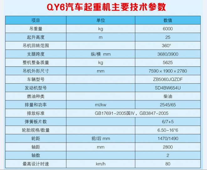 山东滕州刘桂言介绍6吨汽车起重机的详细参数