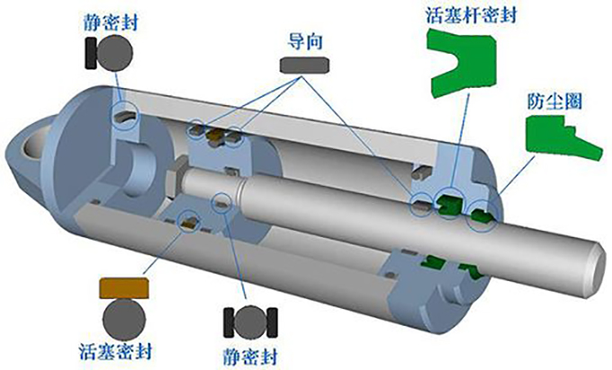 做好旋挖机液压油缸的保养,首先要了解液压油缸的内部结构