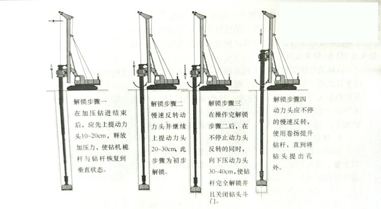 机锁杆旋挖钻机解锁步骤